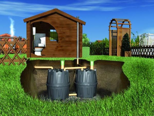 Автономная канализация на дачном участке.