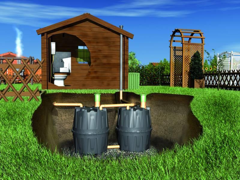 Автономная канализация на