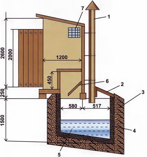 Чертеж садового туалета с выгребной ямой и вентиляцией