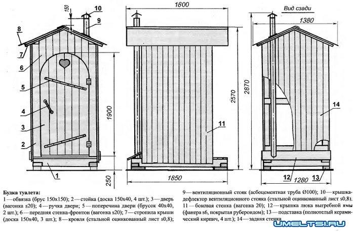 Детальная схема постройки