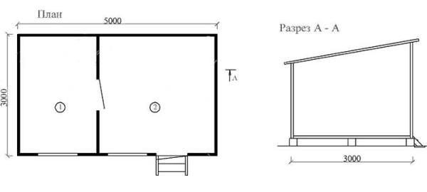Двухкомнатные домики садовые 5 на 3 - оптимальная планировка