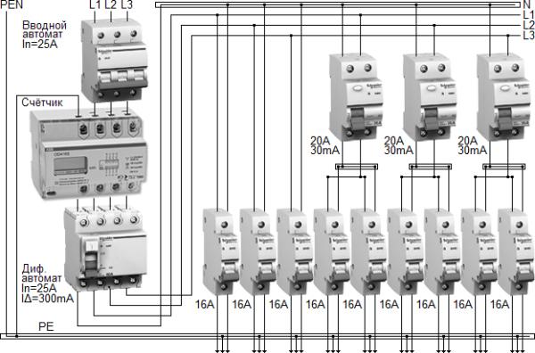 Электрическая схема вводного распределительного щита.