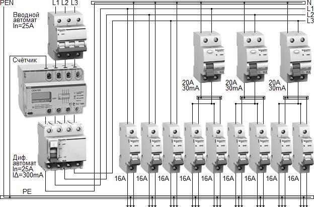 Электрическая схема вводного