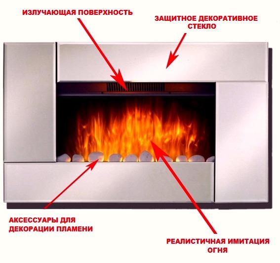 Дачные печи для отопления и приготовления пищи