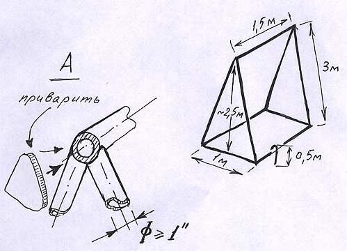 Как правило, чертежи садовых качелей из металла своими руками подразумевают использование сварки для соединения деталей.