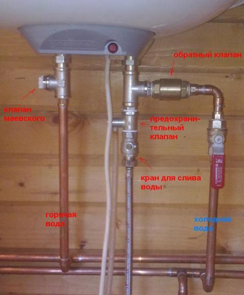 На фото – предусмотрен кран для слива воды