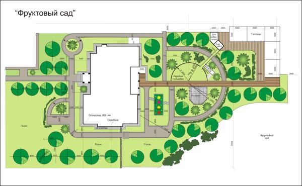 Образец подробного плана садового участка