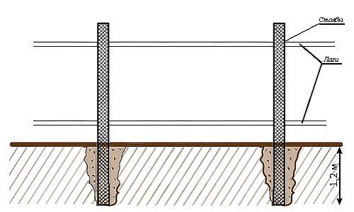 Основная структура опорной конструкции.