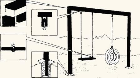 П-образные качели с вкопанными столбами могут быть собраны без сварки.