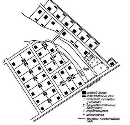 План-схема садового товарищества