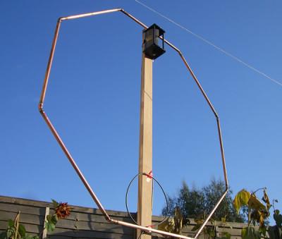 Пример рамочной кв антенны на даче