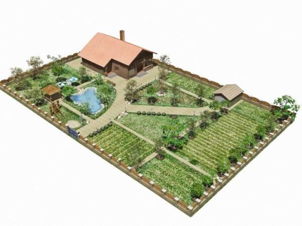 Пример расположения дома возле забора