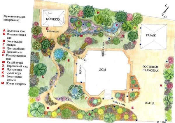 Пример удачного и продуманного зонирования дачного участка