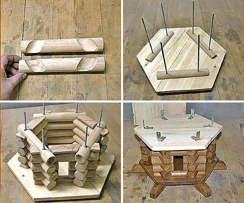 Процесс изготовления мельницы