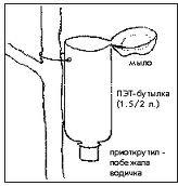 Схема монтажа умывальника из бутылки