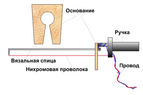 Схема прибора для резки пенопласта