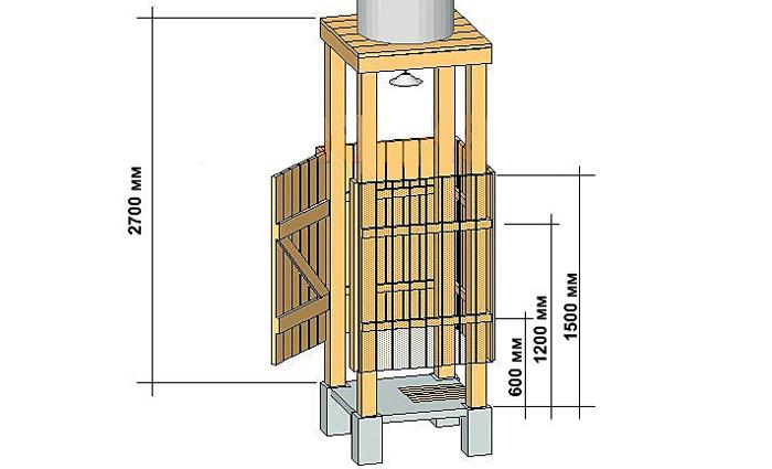 Схема простейшей полуоткрытой