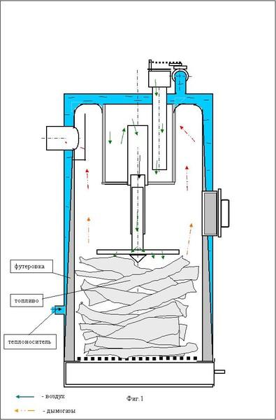 Схема работы модели Стропува.