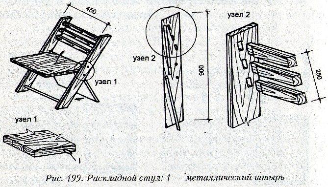 Схема сборки складного стула