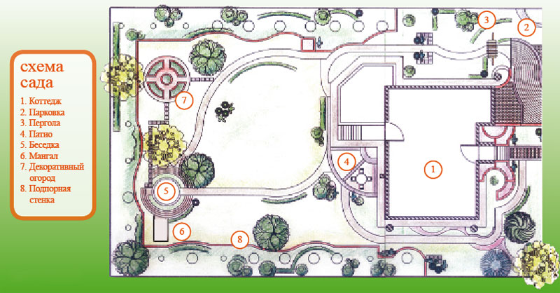 Схема территории с