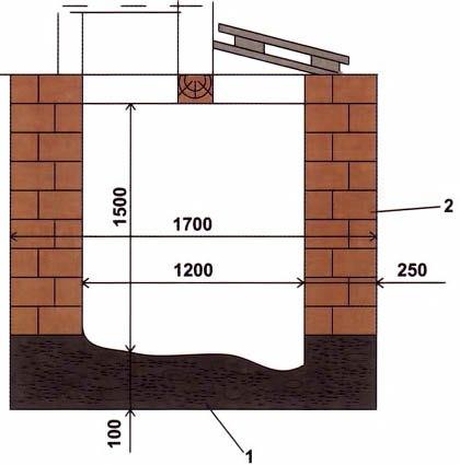 Схема выгребной ямы для
