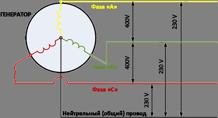 Схема выходов трехфазного