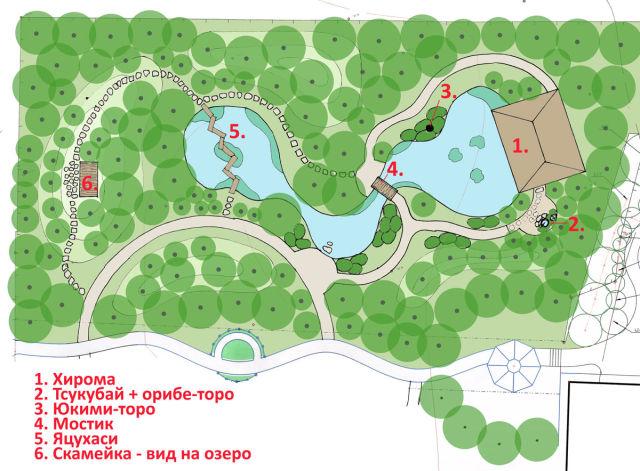 Схема японского сада