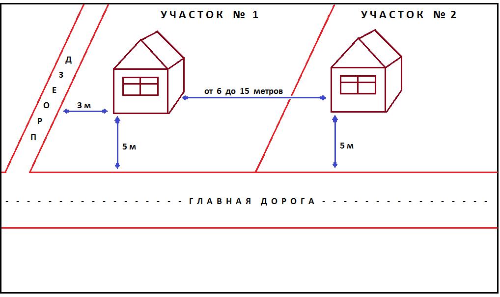 Схематичное представление