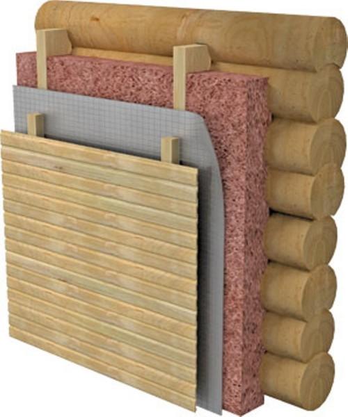 Структура наружного утепления деревянной стены.
