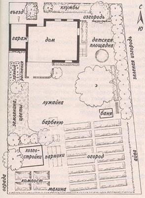 Типовой план участка