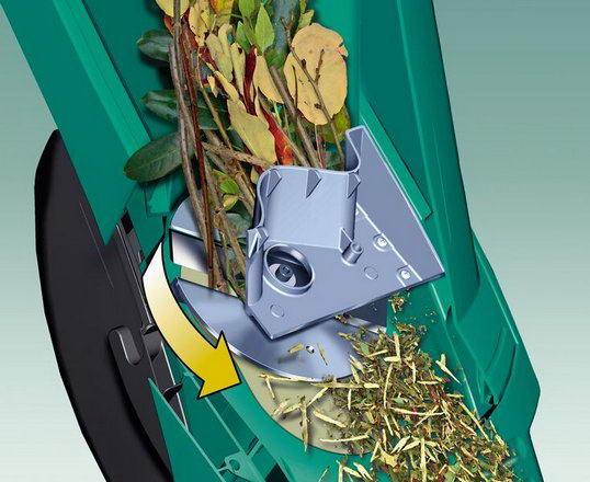 Устройство дисковой ножевой системы.