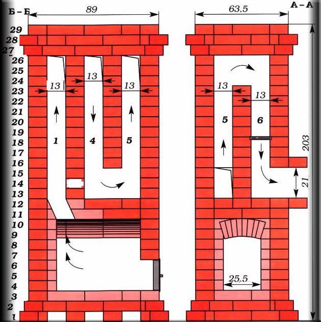 Устройство печи размером 89x63