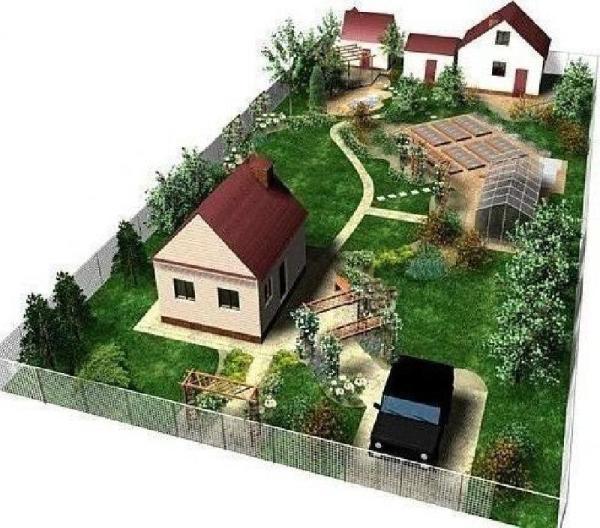 Загородные владения