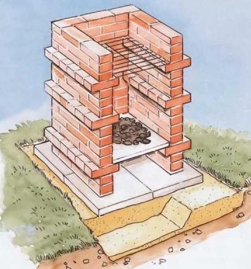 Делаем несколько полок для регулировки высоты над жаром.