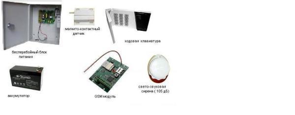 Комплект охранной системы стандарта GSM