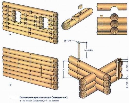 Лучше всего, если все работы показаны наглядно, это позволяет ускорить постройку