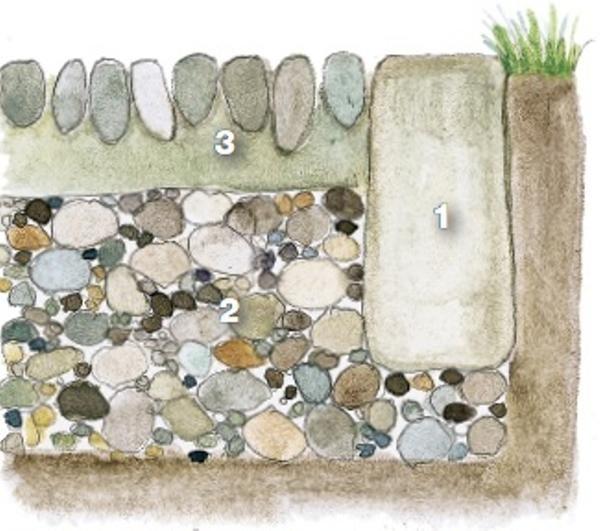 Методы фиксации камней