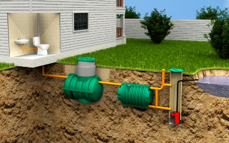 На рисунке показана схема обустройства канализации с использование очистного фильтра и насоса, который имеет вывод в искусственный водоем
