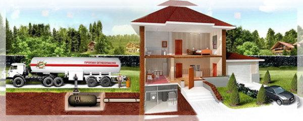 Наличие автономного газового комплекса позволяет использовать множество приборов в доме