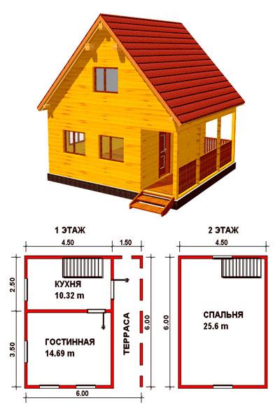 Необходимо учитывать, что проекты домов вместе с планами расположения комнат разрабатываются под конкретный материал, а значит, выбирать нужное технологическое решение необходимо с точным знанием того, что будет использоваться для возведения стен