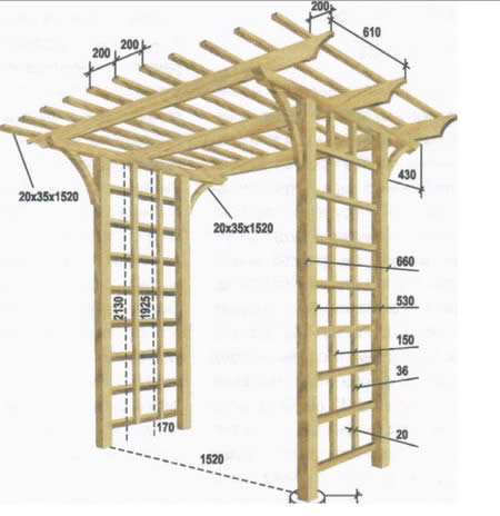 Несложная конструкция, сооруженная хозяином, станет главным украшением зоны отдыха.