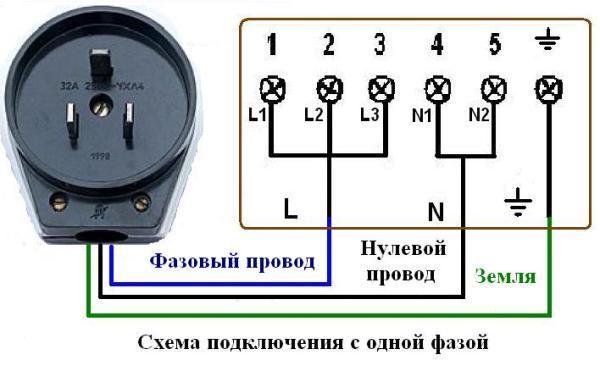 Однофазная схема подключения устройства