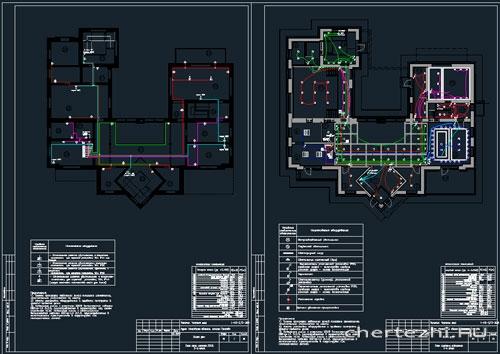 Однолинейная схема электроснабжения дачного дома