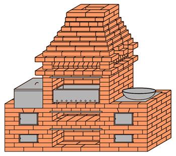 Печной комплекс с двумя кухонными плитами