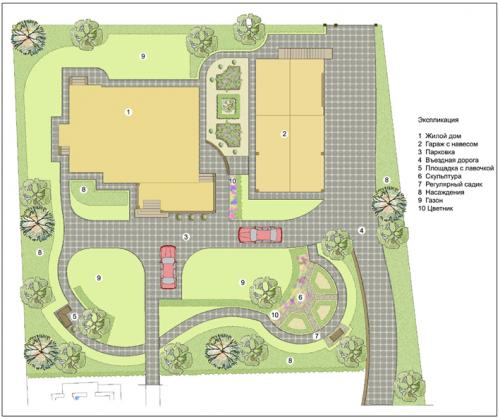 План садового участка