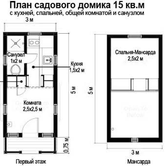 Планировка небольшого садового домика