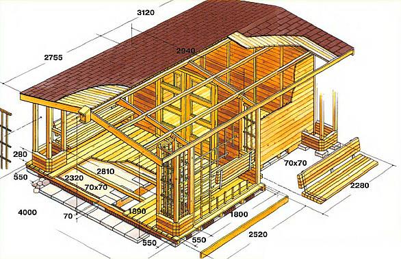 При желании в сети несложно найти чертежи садового домика своими руками. Перед нами каркасная конструкция с указанием основных размеров.