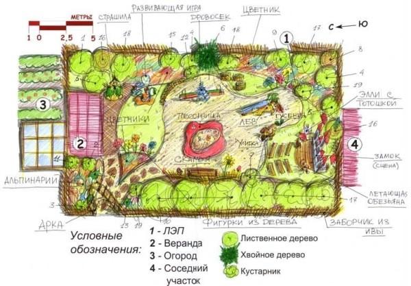 Пример удачной планировки территории
