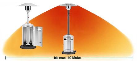 Радиус действия некоторых моделей может составлять до 10 метров, но наибольший эффект наблюдается в нескольких метрах от излучателя