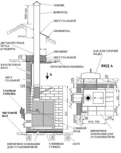 Схема дымохода, которая подойдет как для кирпичной, так и для покупной печи
